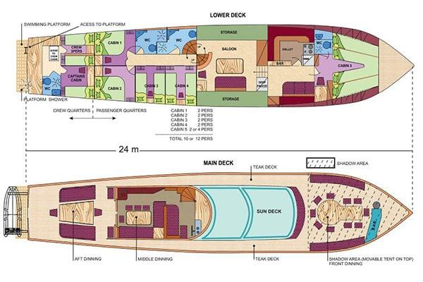 """Amanda"" interior layout"